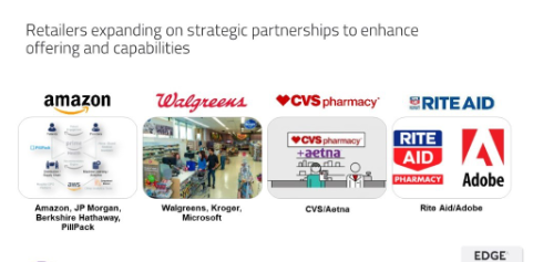 Retailers forming strategic partnerships to enhance offerings and capabilities