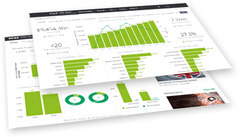 Retail Insight dashboard on monitor
