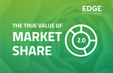 True Value of Market Share